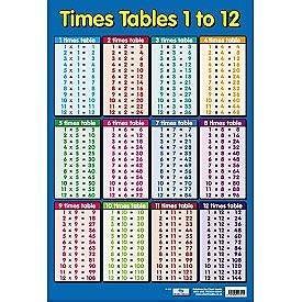 Times table homework challenge